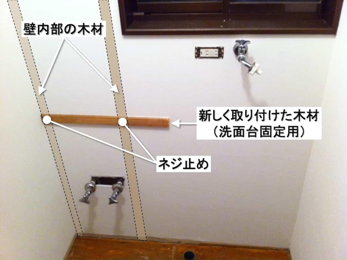 壁内部の木材位置とネジ穴が合わない場合
