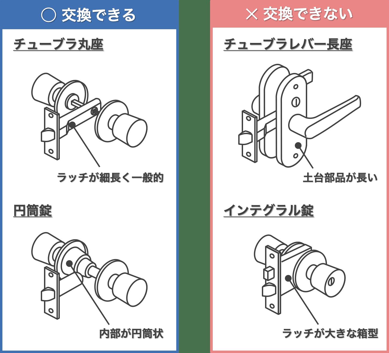 マツ六のレバーハンドルの互換性