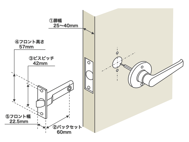 マツ六の交換用レバーハンドルの対応寸法
