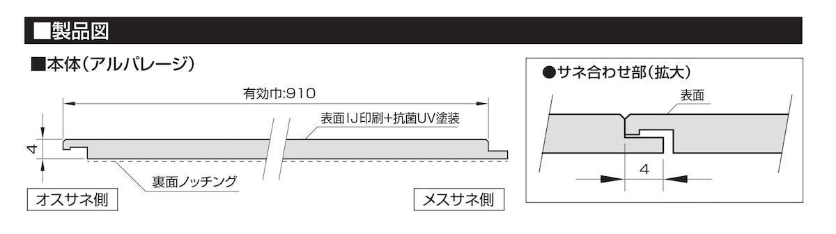 アルパレージの断面図(オスサネ・メスサネ)