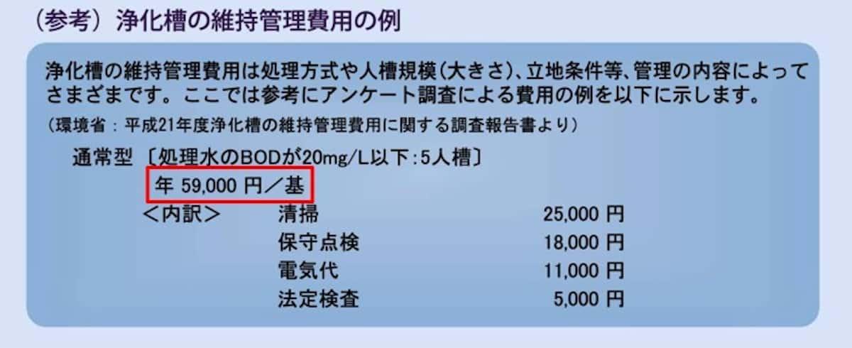 浄化槽のランニングコスト(5人槽)