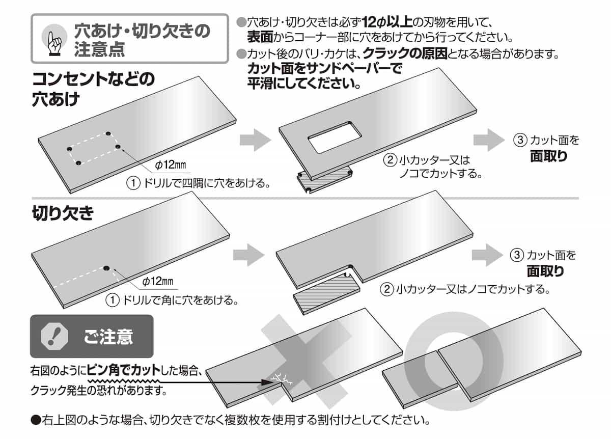 セラール施工説明書によるキッチンパネルにコンセント用の穴をあける方法