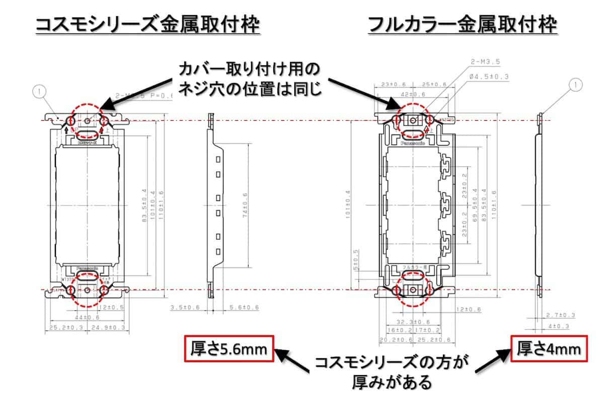 フルカラーとコスモシリーズの金属取付枠の規格(寸法)の違い