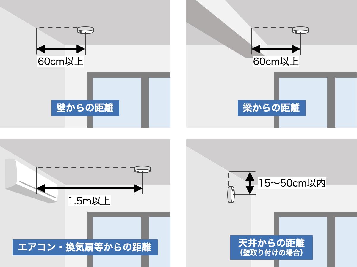 火災警報器を取り付ける際の壁や天井、エアコンからの距離を確保する