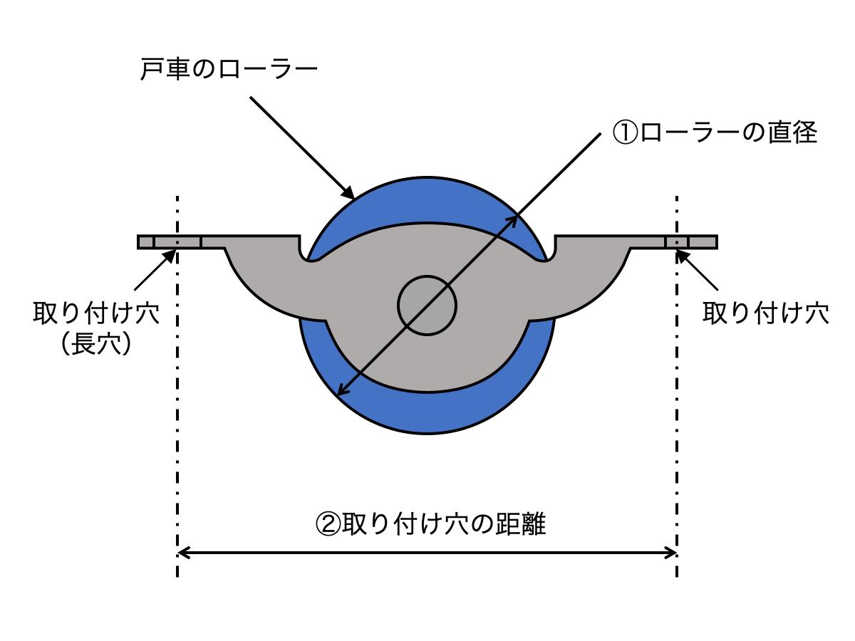 引き戸(戸ぶすま)の戸車(車輪・コマ・ローラー・コロ)の主要寸法
