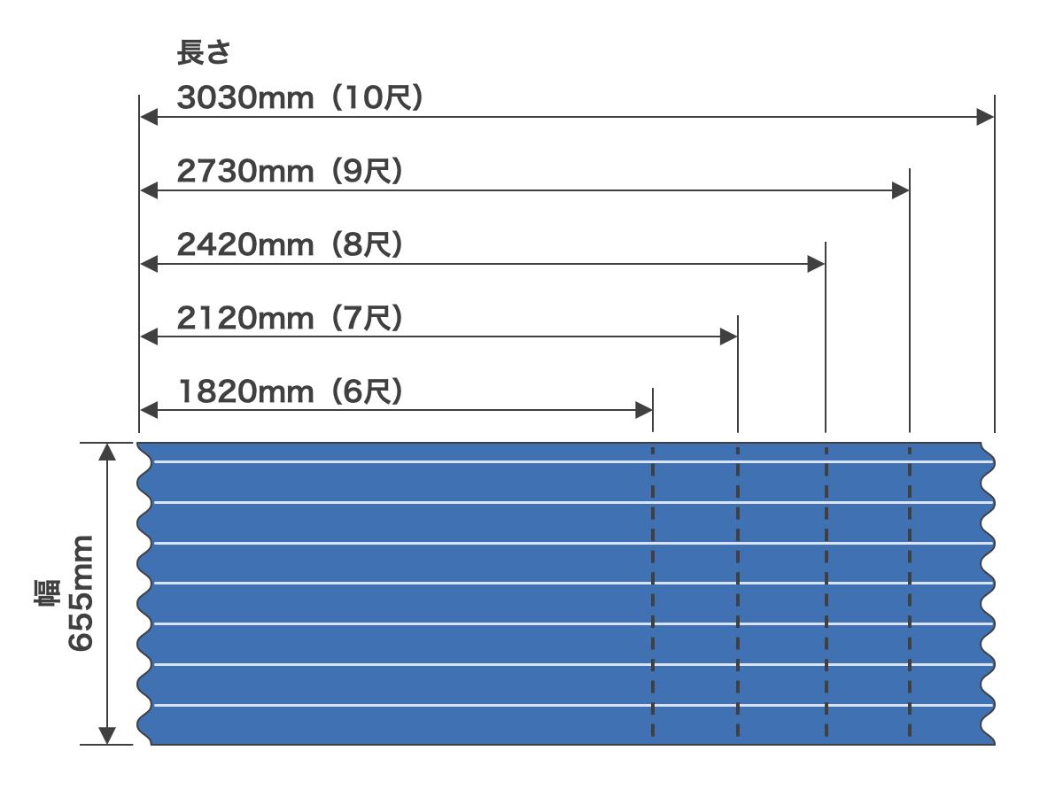 波板の長さのサイズ例(鉄板小波)
