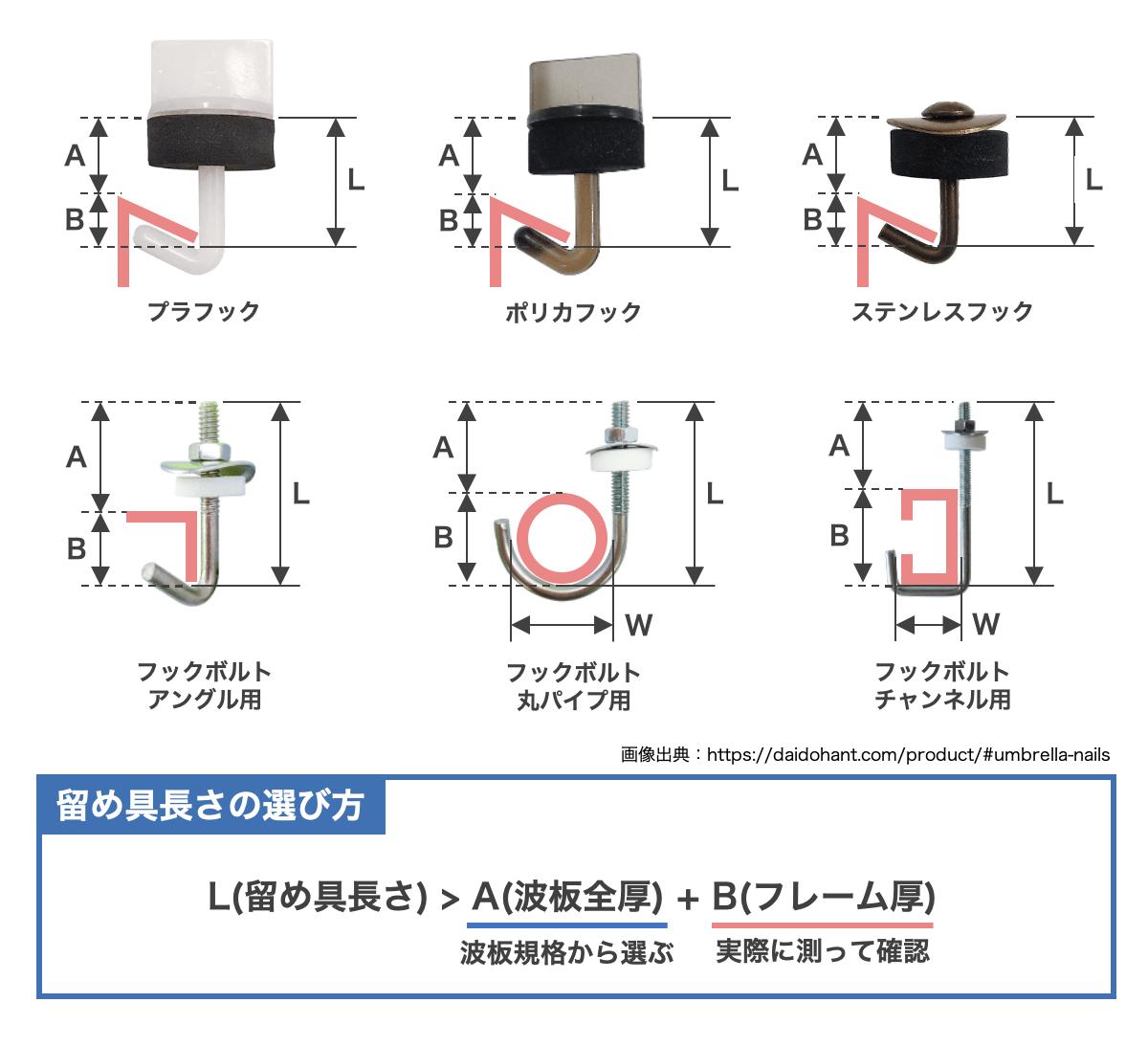 波板の留め具の長さの選び方