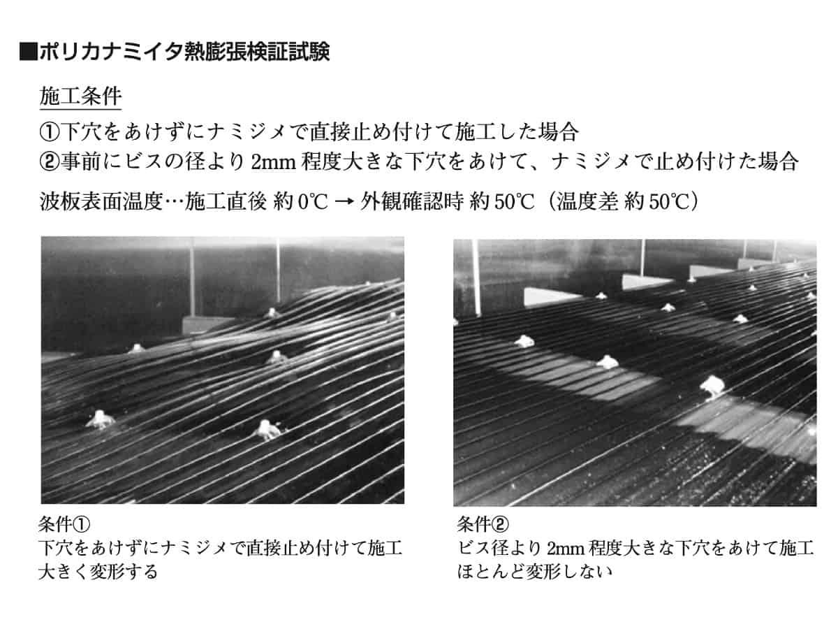 波板の熱による膨張実験