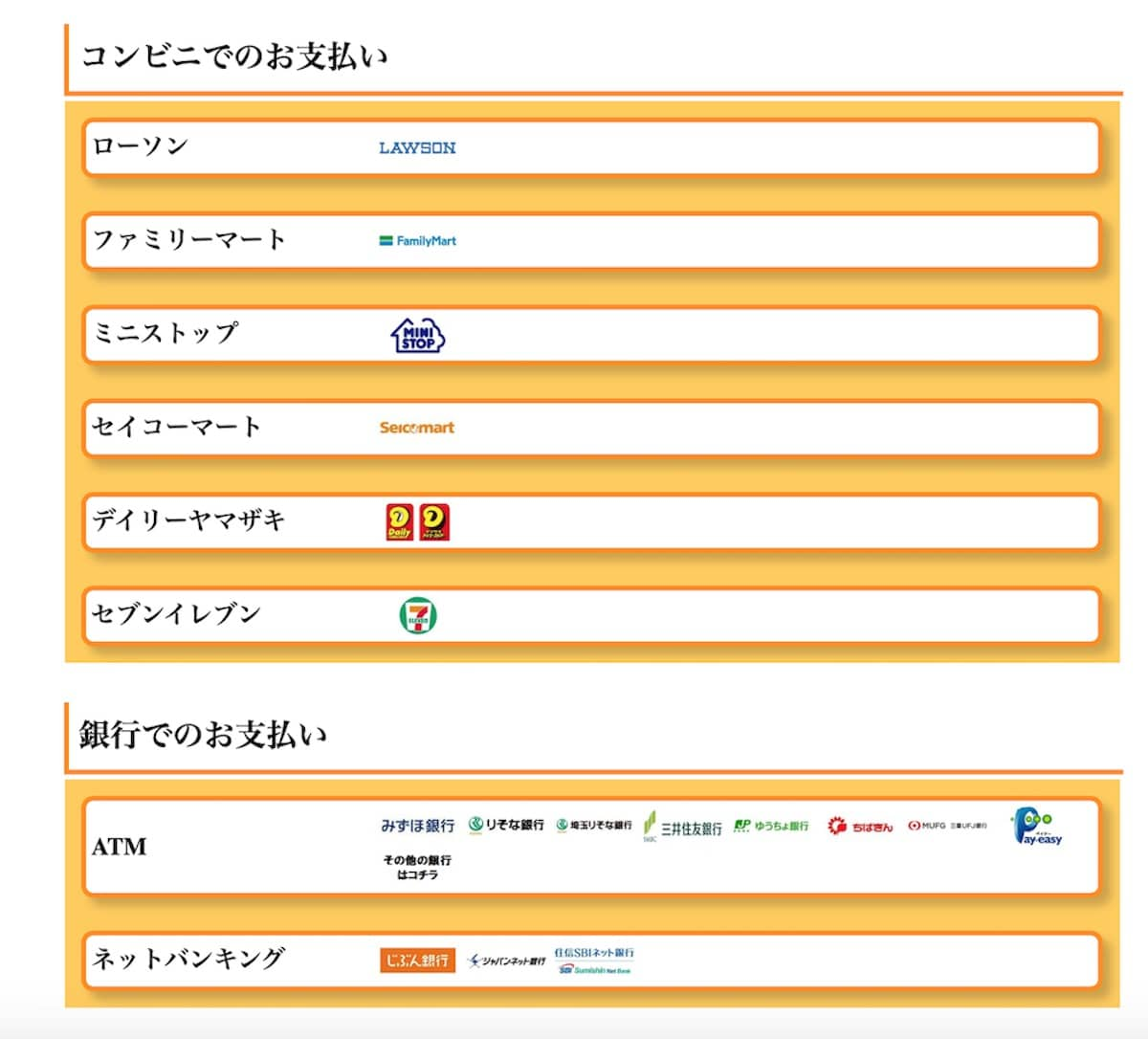 Amazonギフト券支払い方法選択画面