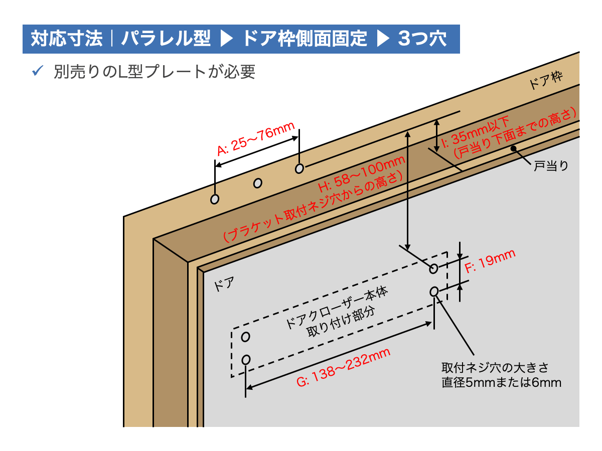 リョービ取替用ドアクローザー対応寸法:パラレル型ドアクローザー|ドア枠側面固定|3つ穴
