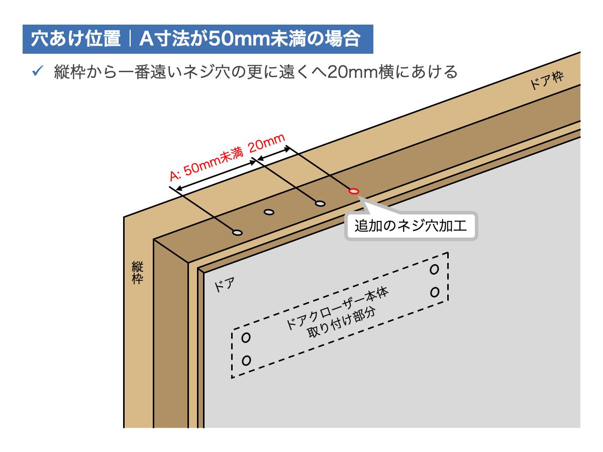 リョービ取替用ドアクローザーの取り付けに新しいネジ穴加工が必要な場合の寸法|A寸法が50mm未満の場合