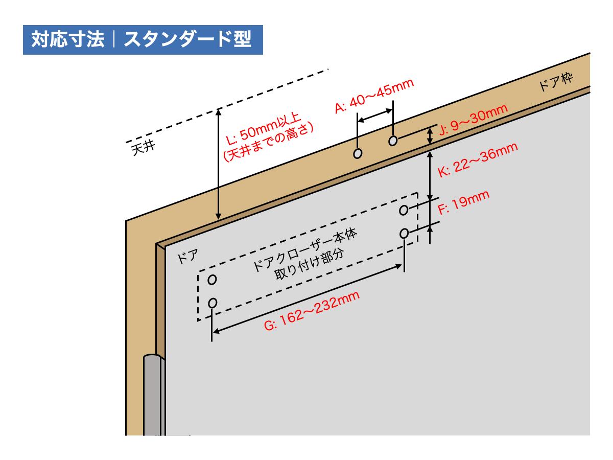 リョービ取替用ドアクローザー対応寸法:スタンダード型ドアクローザー