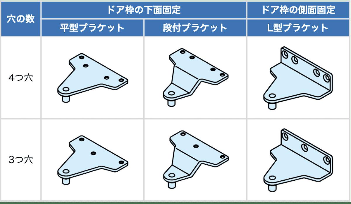 ドアクローザーのブラケットの種類と穴の数
