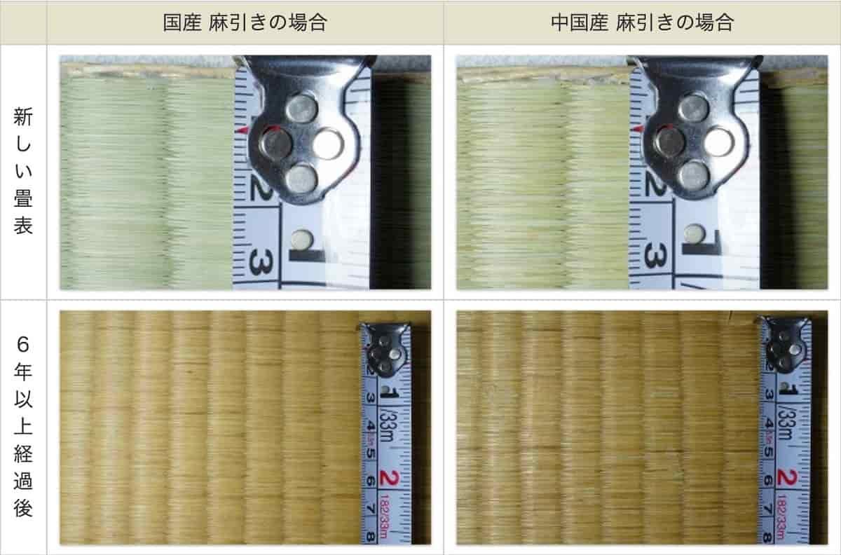 畳表の国産と中国産の経年劣化による違い