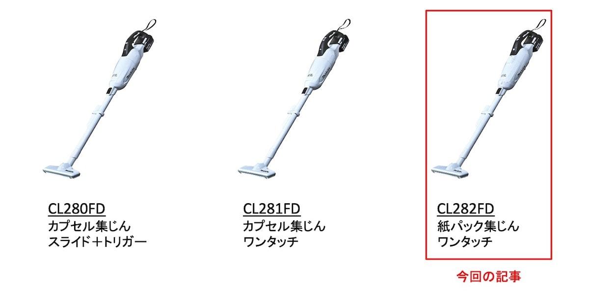マキタ18V最上位モデルコードレス掃除機のラインナップ(CL280FD/CL281FD/CL282FD)