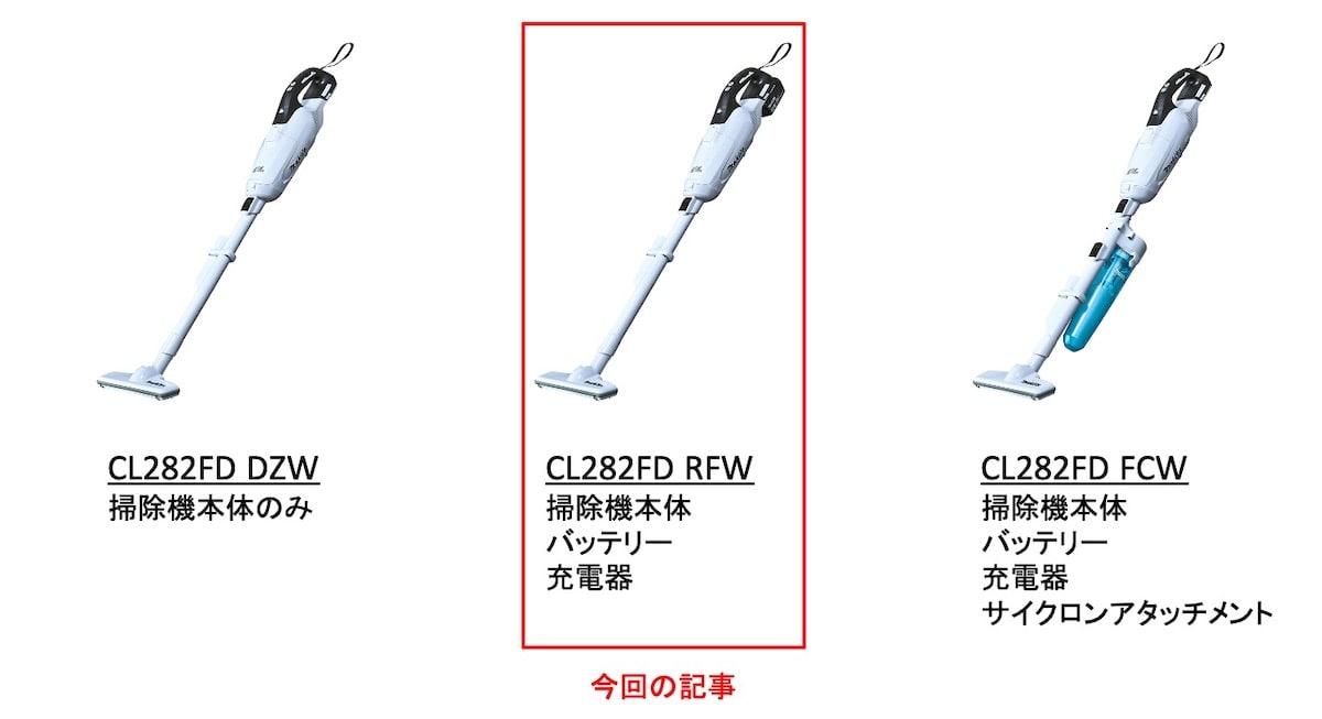 マキタ18Vコードレス掃除機CL282FDのラインナップ